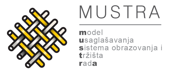 MUSTRA - with dialogue to the model of harmonization of the educational system and the labour market