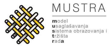 MUSTRA IV - Model of harmonizing the education system with the labour market – Promotion of promising educational profiles in secondary schools