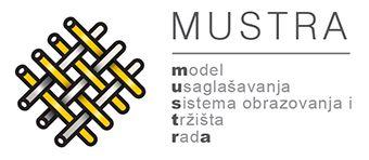 MUSTRA III – Model usaglašavanja sistema obrazovanja i tržišta rada - Kampanja zagovaranja primene preporuka iz sažetog predloga praktične politike